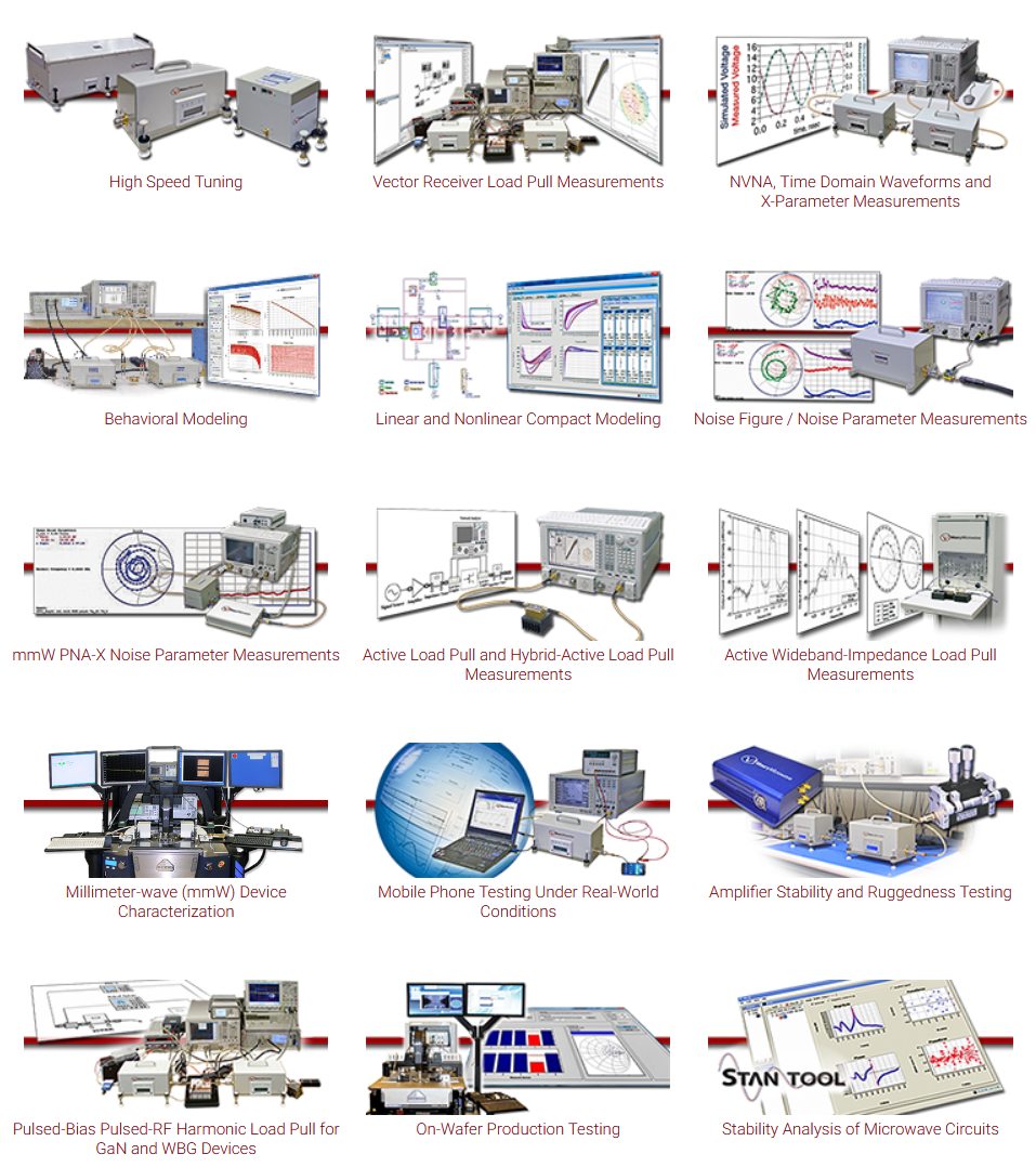 Maury Microwave characterisation solutions